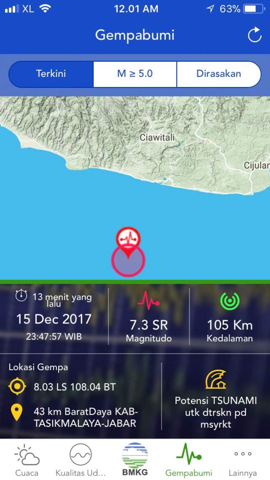 Gempa 6,9 SR, Dua Meninggal Dunia dan Ratusan Rumah Rusak